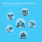 Omnichannel-Marketing-Infographic
