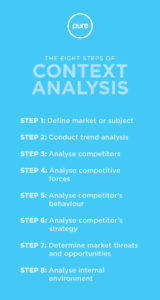 The-Eight-Steps-Of-Context-Analysis