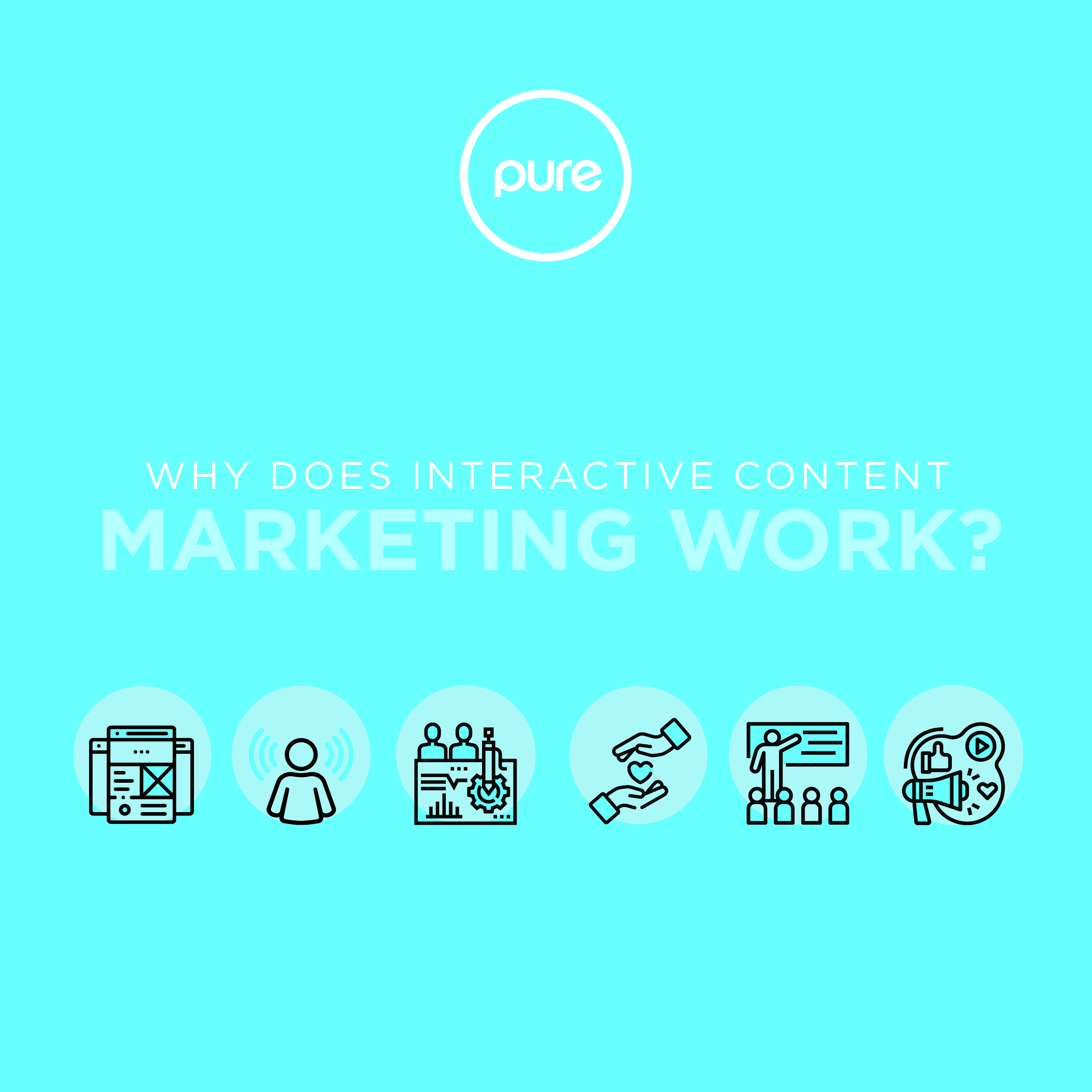 Why Does Interactive Content Marketing Work?